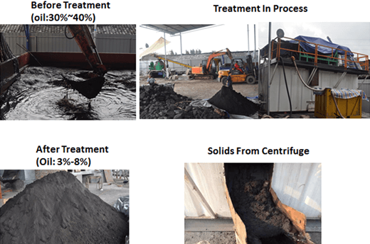 oil based mud system's working results