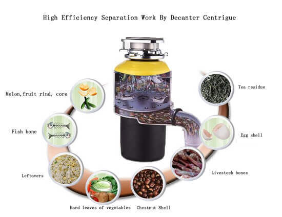 High Efficiency Separation Work by Decanter Centrifuge
